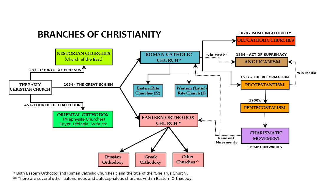 historical connections and theological similarities with the other two religions Just as he appealed to the publicly observable sphere of history in his theological  in relation to other religions  theology of wolfhart pannenberg.